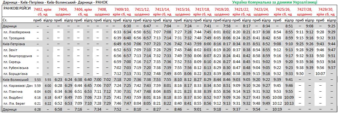 расписание киевской электрички